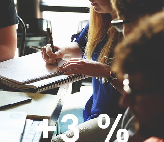 Pro poradenskou společnost jsme investovali vřádu měsíců se ziskem 3–5%p.a.